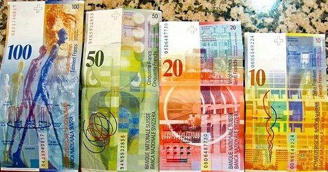 Svajcarski franak kurs